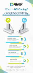 What is DFI Coating