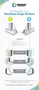 Benefits of Our Monoframe Design Windows