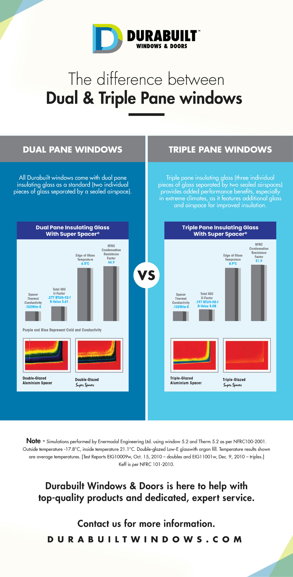 The Difference Between Dual & Triple Pane Windows